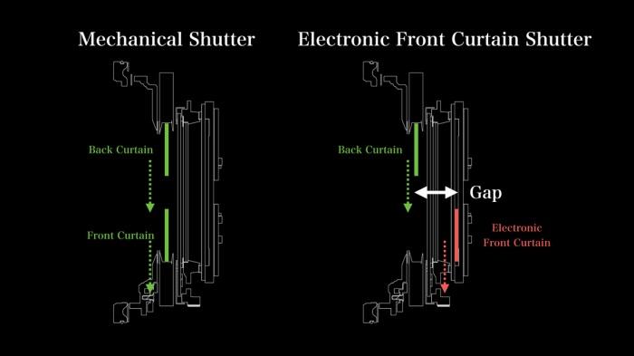 gfx-technologies-shutter-04